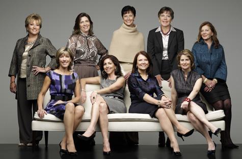Women Bankers
