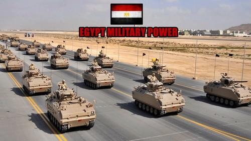Most Powerful Militaries