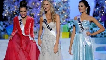 Facts About Miss Universe