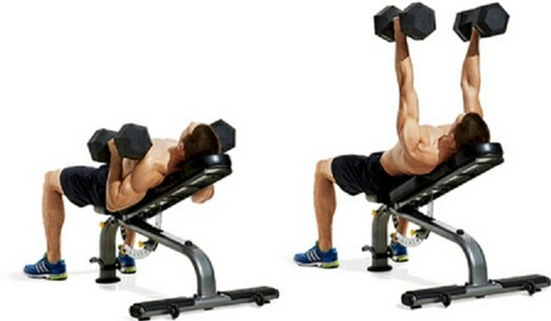 Low-incline Barbell Bench Press