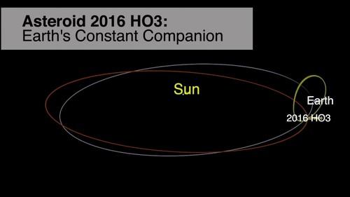 Asteroid 2016ho3