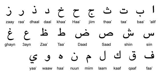 Are Arabic and Hebrew hard languages to learn? | Yahoo Answers