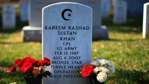 Know About Islam and Muslims in America