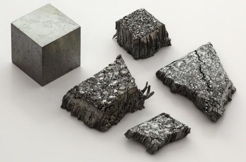 Lutetium Most Expensive Elements