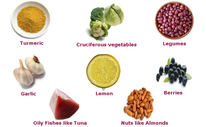 Top 10 Anti-Cancer Foods - Cancer-Fighting Foods